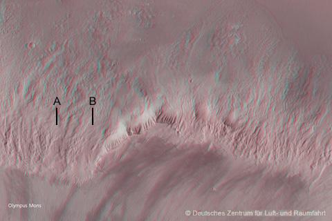 Olympus Mons in 3D
