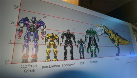 Here, humans stand at a measly 6 feet, great for snuggling inside the jaws of Grimlock, who is almost 35 feet tall!