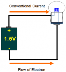 Conventional current is still in use to this present day. Do not confuse conventional current and electron flow. They move in opposite directions!