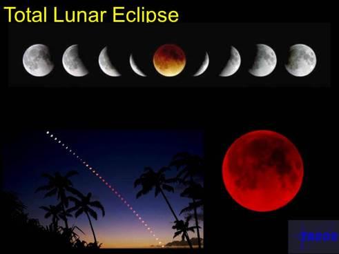 4Apr15Lunar Eclipse Slides