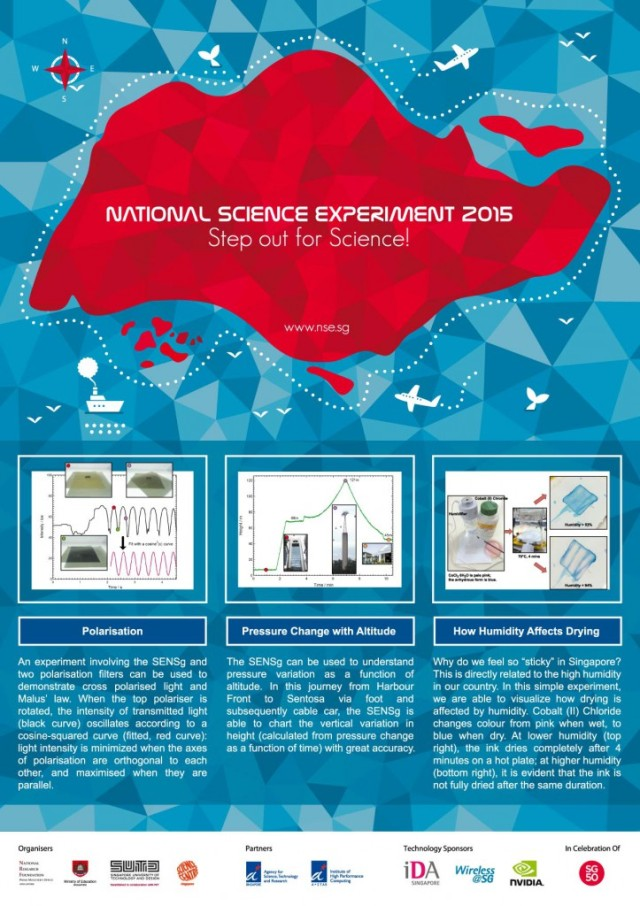 National Science Experiment_poster_NED