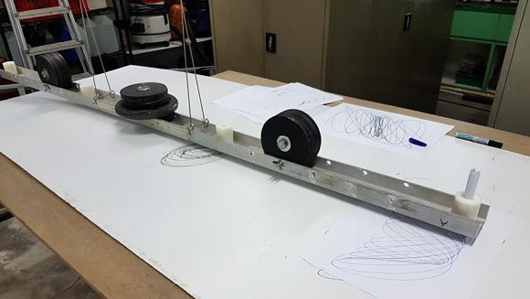 harmo-prototype