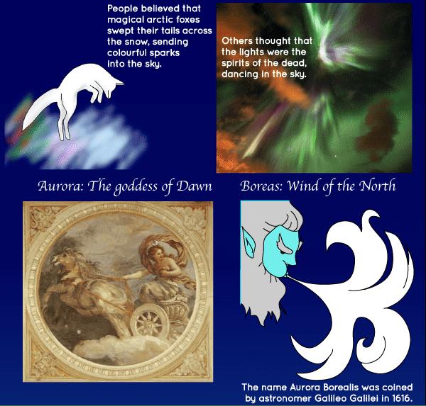 aurora-borealis-infographic-v3-1-e1512532558572.png