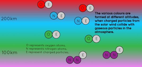 Aurora-Borealis-Infographic-V3.1